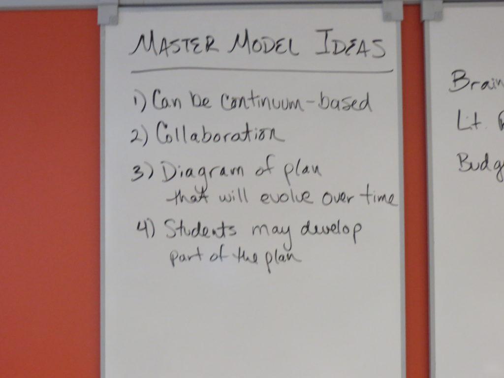 Master model ideas